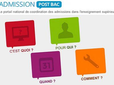 Admission Post Bac (APB) : procédure d'admission complémentaire